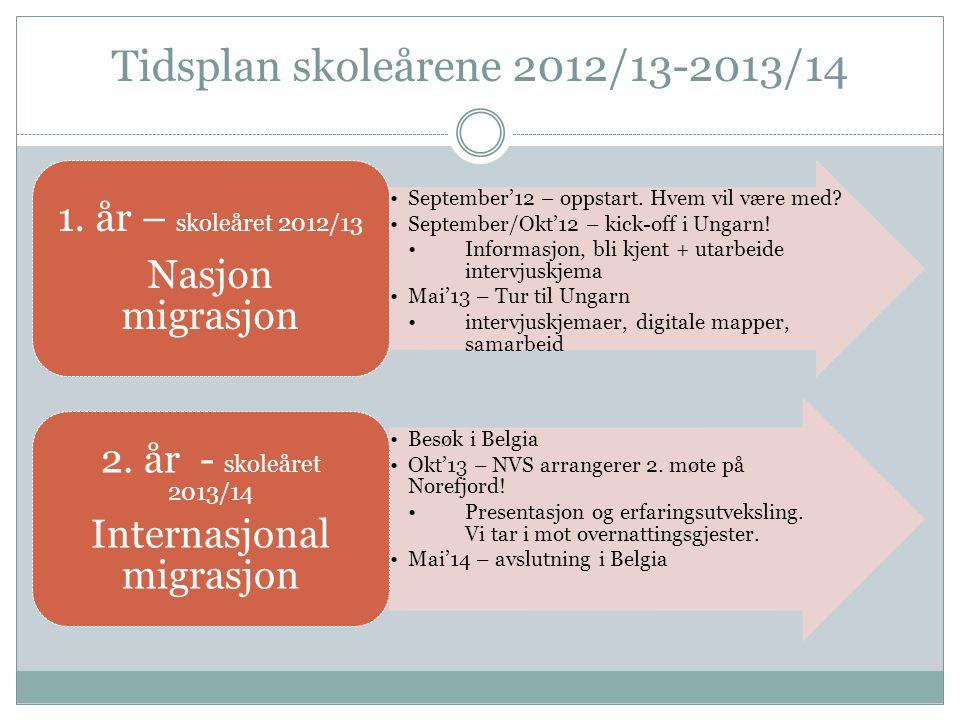Tidsplan skoleårene 2012/13-2013/14 •September'12 – oppstart.