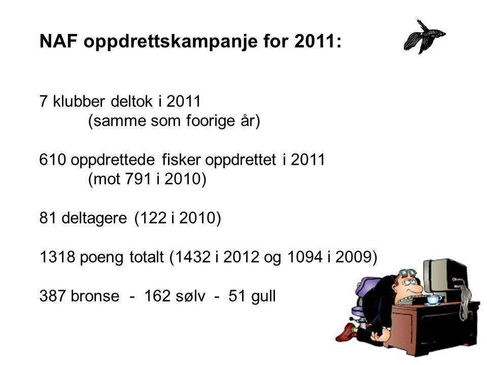 NAF oppdrettskampanje for 2011: 7 klubber deltok i 2011 (samme som foorige år) 610 oppdrettede fisker oppdrettet i 2011 (mot 791 i 2010) 81 deltagere