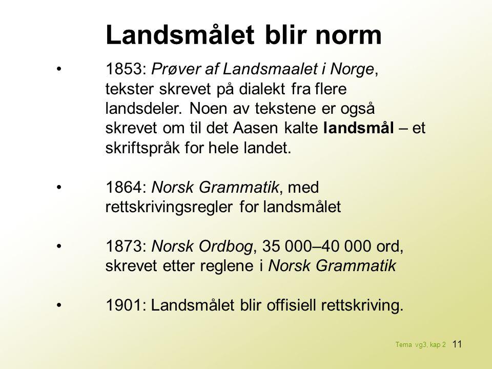 11 Landsmålet blir norm •1853: Prøver af Landsmaalet i Norge, tekster skrevet på dialekt fra flere landsdeler. Noen av tekstene er også skrevet om til