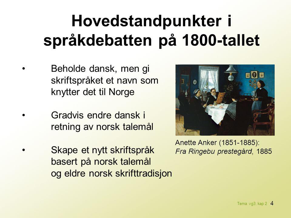 4 Hovedstandpunkter i språkdebatten på 1800-tallet •Beholde dansk, men gi skriftspråket et navn som knytter det til Norge •Gradvis endre dansk i retni