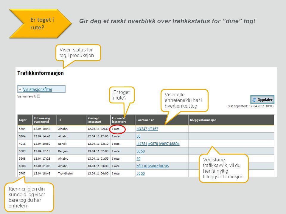 Viser status for tog i produksjon Kjenner igjen din kundeid- og viser bare tog du har enheter i Viser alle enhetene du har i hvert enkelt tog Er toget i rute.