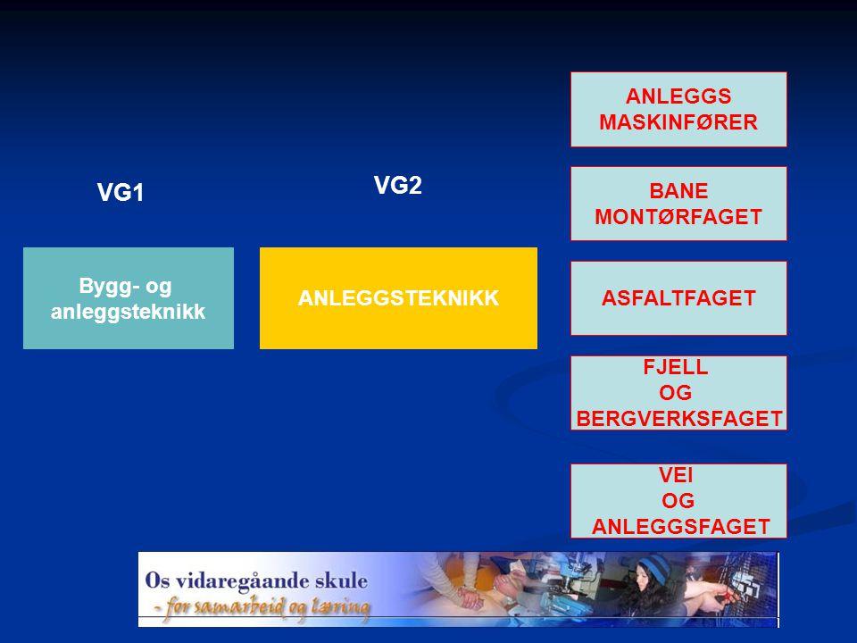 ANLEGGSTEKNIKK VG1 VG2 BANE MONTØRFAGET ASFALTFAGET ANLEGGS MASKINFØRER FJELL OG BERGVERKSFAGET Bygg- og anleggsteknikk VEI OG ANLEGGSFAGET
