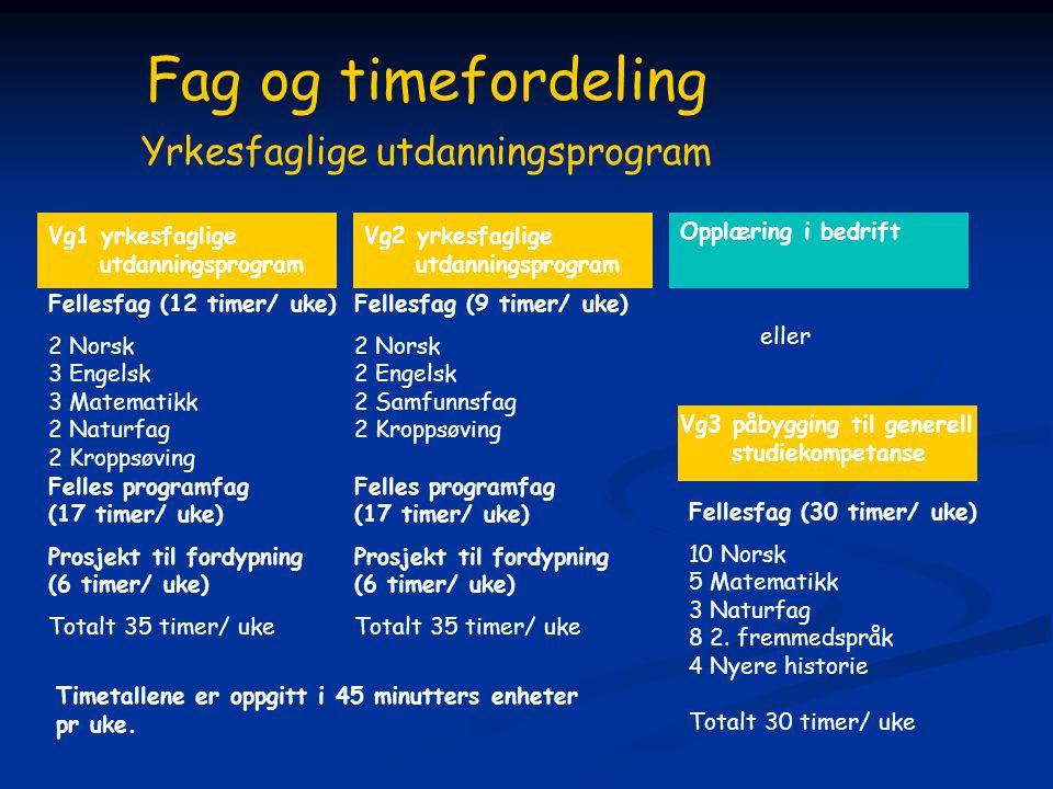 Vg1 yrkesfaglige utdanningsprogram Vg2 yrkesfaglige utdanningsprogram Opplæring i bedrift Fellesfag (12 timer/ uke) 2 Norsk 3 Engelsk 3 Matematikk 2 N