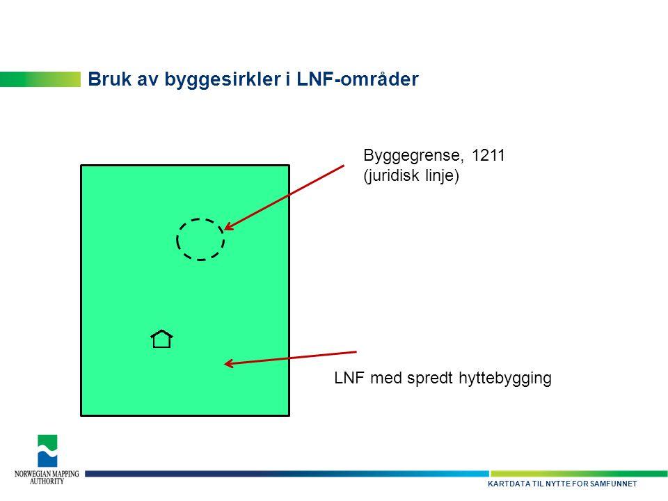 KARTDATA TIL NYTTE FOR SAMFUNNET Bruk av byggesirkler i LNF-områder Byggegrense, 1211 (juridisk linje) LNF med spredt hyttebygging