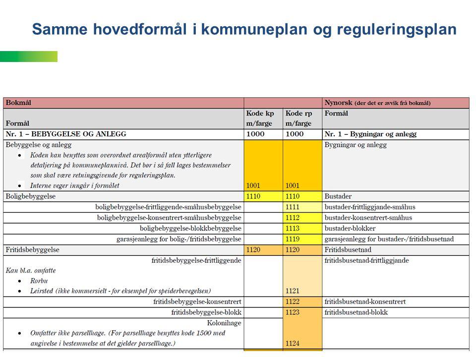 KARTDATA TIL NYTTE FOR SAMFUNNET Områder hvor reguleringsplan fortsatt skal gjelde..OBJTYPE KpDetaljeringSone..KPDETALJERING 910