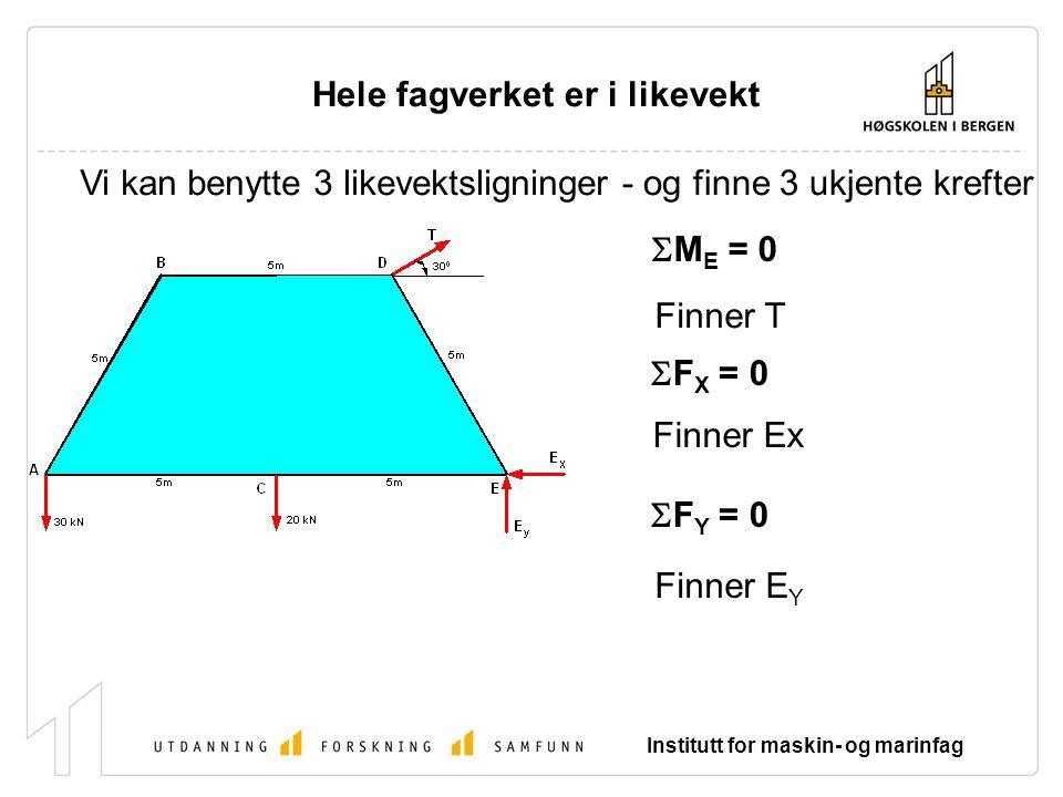 Hele fagverket er i likevekt Vi kan benytte 3 likevektsligninger- og finne 3 ukjente krefter  M E = 0 Finner T  F X = 0 Finner Ex  F Y = 0 Finner E Y Institutt for maskin- og marinfag