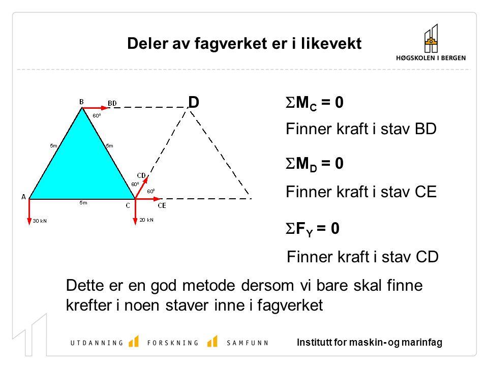 Deler av fagverket er i likevekt  M C = 0  F Y = 0 Finner kraft i stav BD  M D = 0 D Finner kraft i stav CE Finner kraft i stav CD Dette er en god