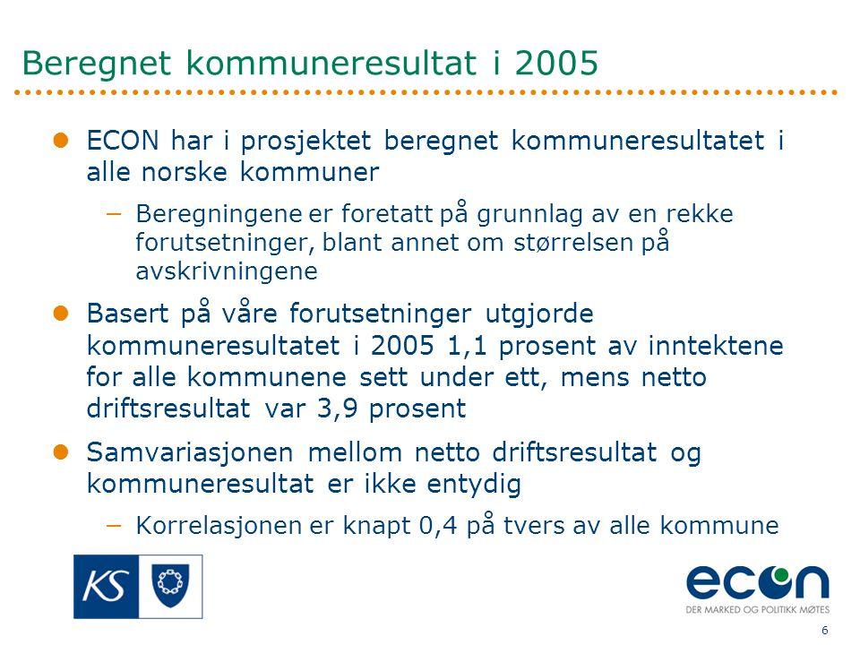 6 Beregnet kommuneresultat i 2005  ECON har i prosjektet beregnet kommuneresultatet i alle norske kommuner −Beregningene er foretatt på grunnlag av en rekke forutsetninger, blant annet om størrelsen på avskrivningene  Basert på våre forutsetninger utgjorde kommuneresultatet i 2005 1,1 prosent av inntektene for alle kommunene sett under ett, mens netto driftsresultat var 3,9 prosent  Samvariasjonen mellom netto driftsresultat og kommuneresultat er ikke entydig −Korrelasjonen er knapt 0,4 på tvers av alle kommune