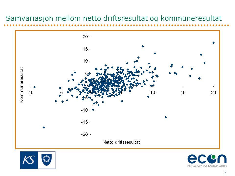 7 Samvariasjon mellom netto driftsresultat og kommuneresultat