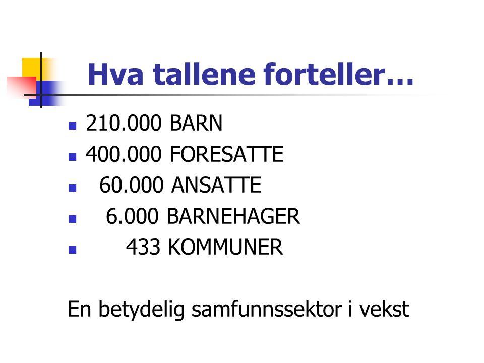 Hva tallene forteller…  210.000 BARN  400.000 FORESATTE  60.000 ANSATTE  6.000 BARNEHAGER  433 KOMMUNER En betydelig samfunnssektor i vekst