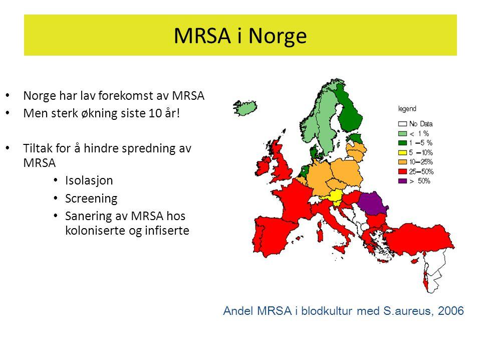 MRSA i Norge • Norge har lav forekomst av MRSA • Men sterk økning siste 10 år! • Tiltak for å hindre spredning av MRSA • Isolasjon • Screening • Saner
