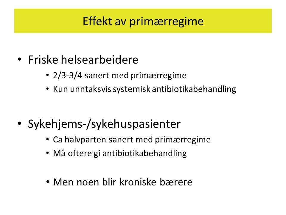 Effekt av primærregime • Friske helsearbeidere • 2/3-3/4 sanert med primærregime • Kun unntaksvis systemisk antibiotikabehandling • Sykehjems-/sykehus