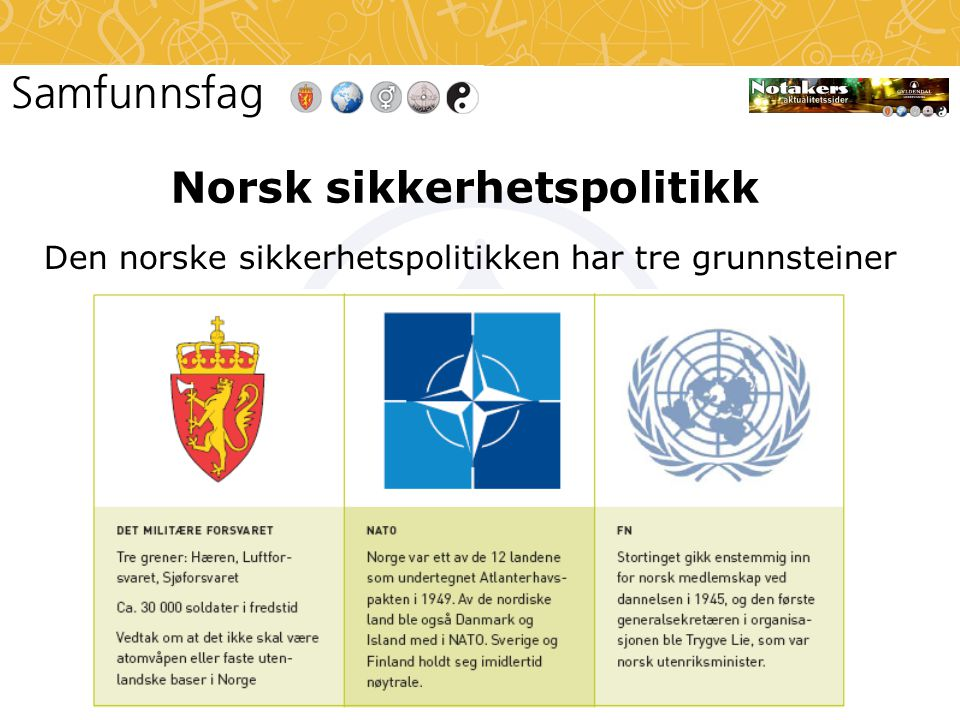 Norsk sikkerhetspolitikk Den norske sikkerhetspolitikken har tre grunnsteiner