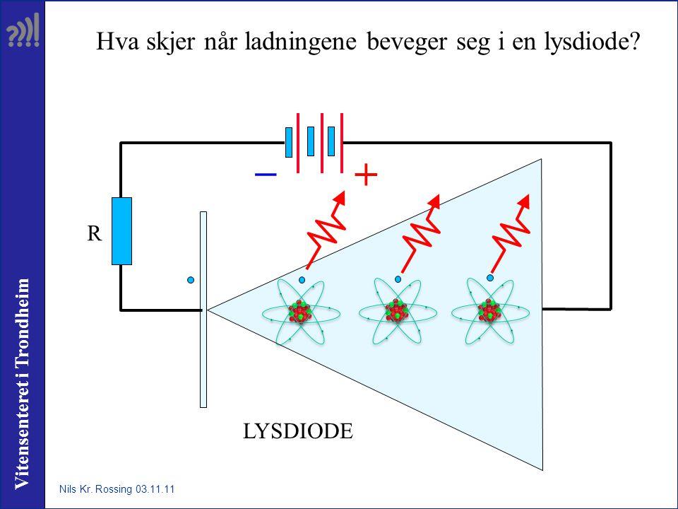 Vitensenteret i Trondheim Hva skjer når ladningene beveger seg i en lysdiode? Nils Kr. Rossing 03.11.11 + – R LYSDIODE