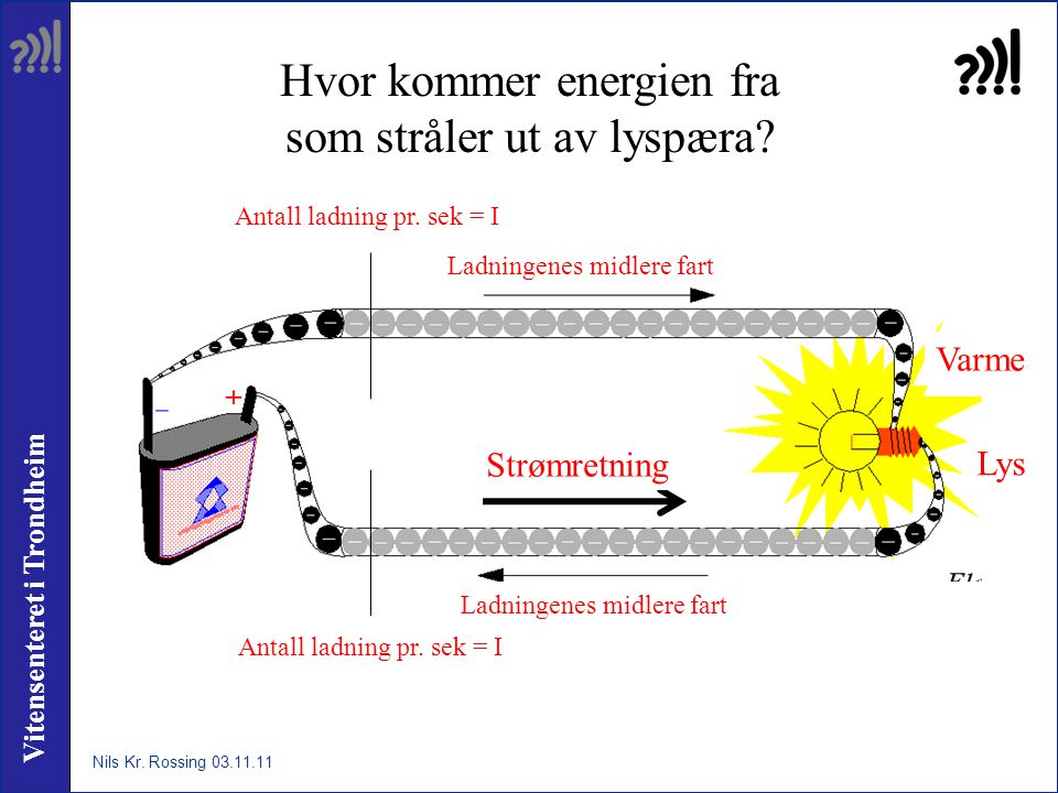 Vitensenteret i Trondheim Antall ladning pr. sek = I Ladningenes midlere fart Antall ladning pr. sek = I Ladningenes midlere fart Hvor kommer energien