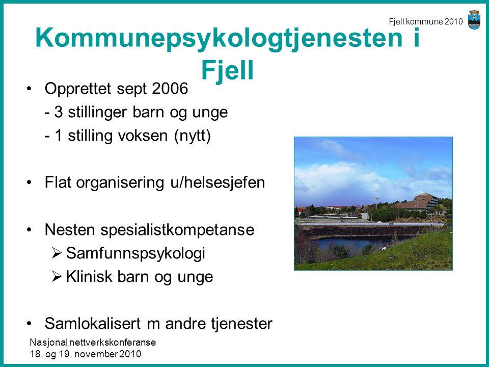 Nasjonal nettverkskonferanse 18. og 19. november 2010 Fjell kommune 2010 Kommunepsykologtjenesten i Fjell •Opprettet sept 2006 - 3 stillinger barn og
