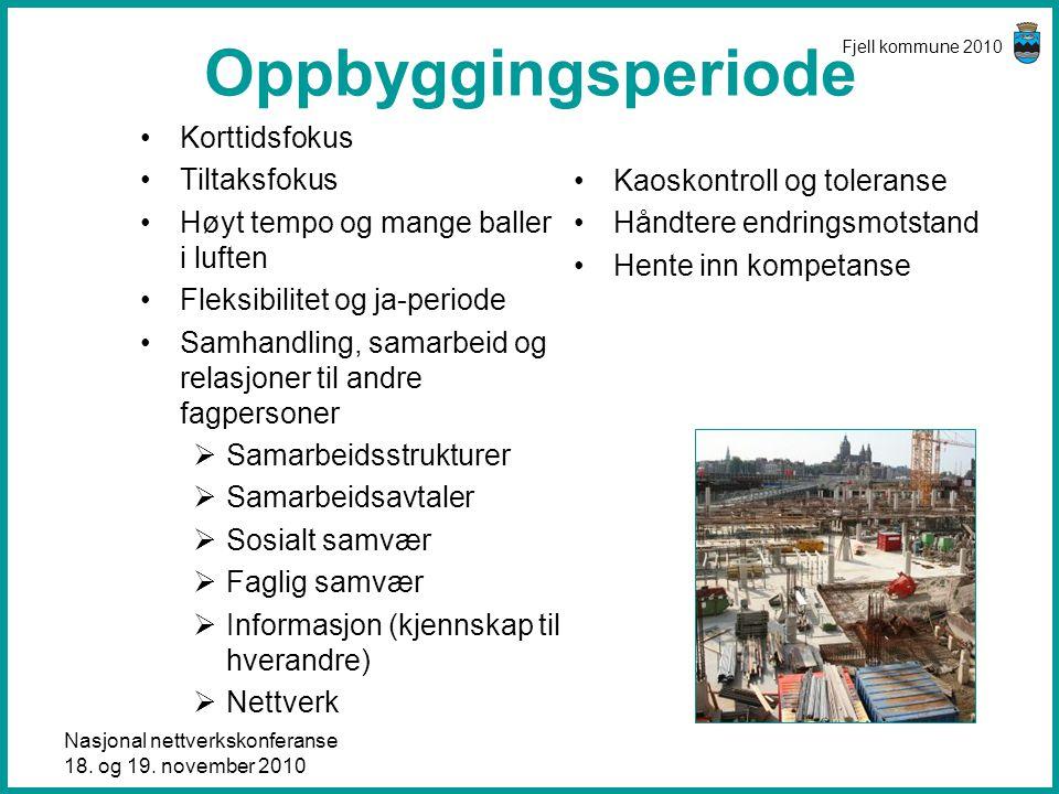 Nasjonal nettverkskonferanse 18. og 19. november 2010 Fjell kommune 2010 Oppbyggingsperiode •Korttidsfokus •Tiltaksfokus •Høyt tempo og mange baller i