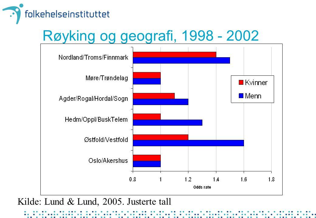 Røyking og geografi, 1998 - 2002 Kilde: Lund & Lund, 2005. Justerte tall