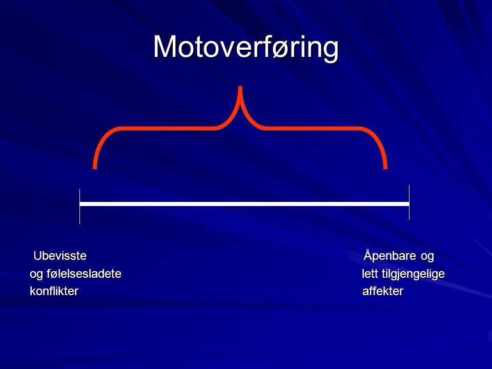 Motoverføring Motoverføring er behandlerens bevisste og ubevisste, kognitive og affektive (følelsesmessige) reaksjoner mot sin pasient.