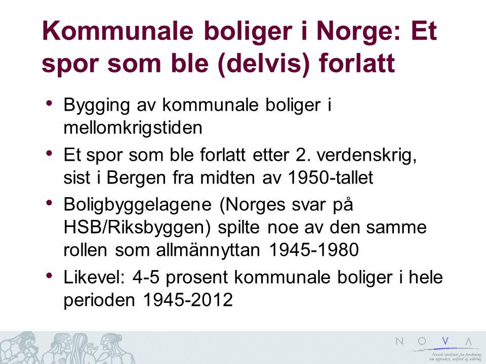 Kommunale boliger i Norge: Et spor som ble (delvis) forlatt • Bygging av kommunale boliger i mellomkrigstiden • Et spor som ble forlatt etter 2. verde
