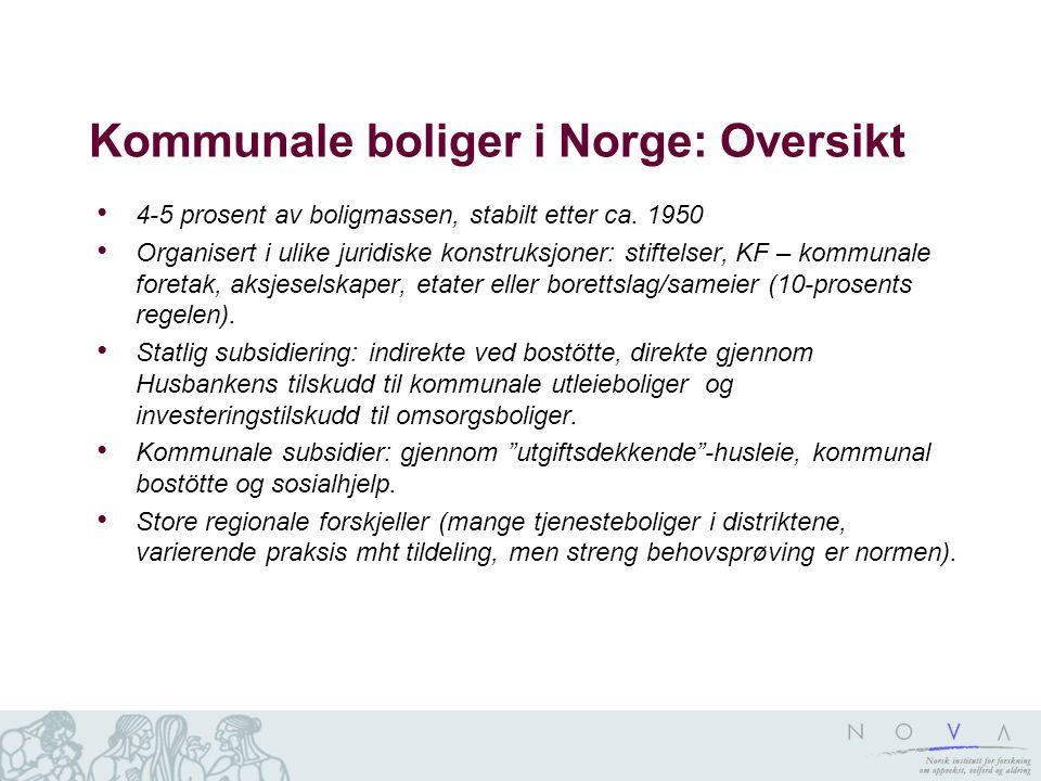 Kommunale boliger i Norge: Oversikt • 4-5 prosent av boligmassen, stabilt etter ca. 1950 • Organisert i ulike juridiske konstruksjoner: stiftelser, KF