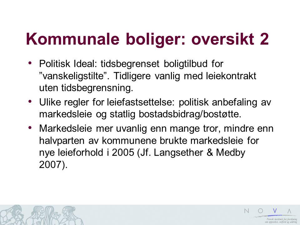 Kommunale boliger: oversikt 2 • Politisk Ideal: tidsbegrenset boligtilbud for vanskeligstilte .