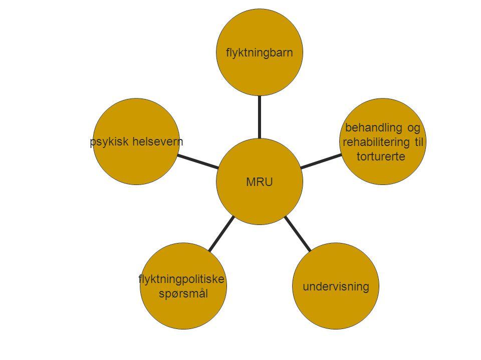 MRU flyktningbarn behandling og rehabilitering til torturerte undervisning flyktningpolitiske spørsmål psykisk helsevern