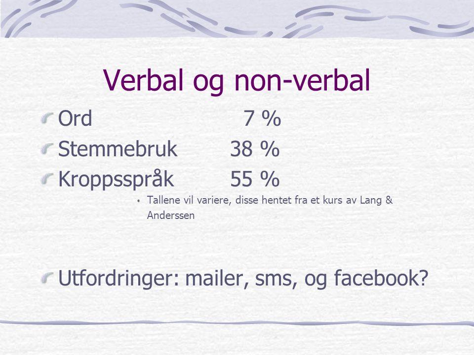 Verbal og non-verbal Ord 7 % Stemmebruk38 % Kroppsspråk55 % Tallene vil variere, disse hentet fra et kurs av Lang & Anderssen Utfordringer: mailer, sm