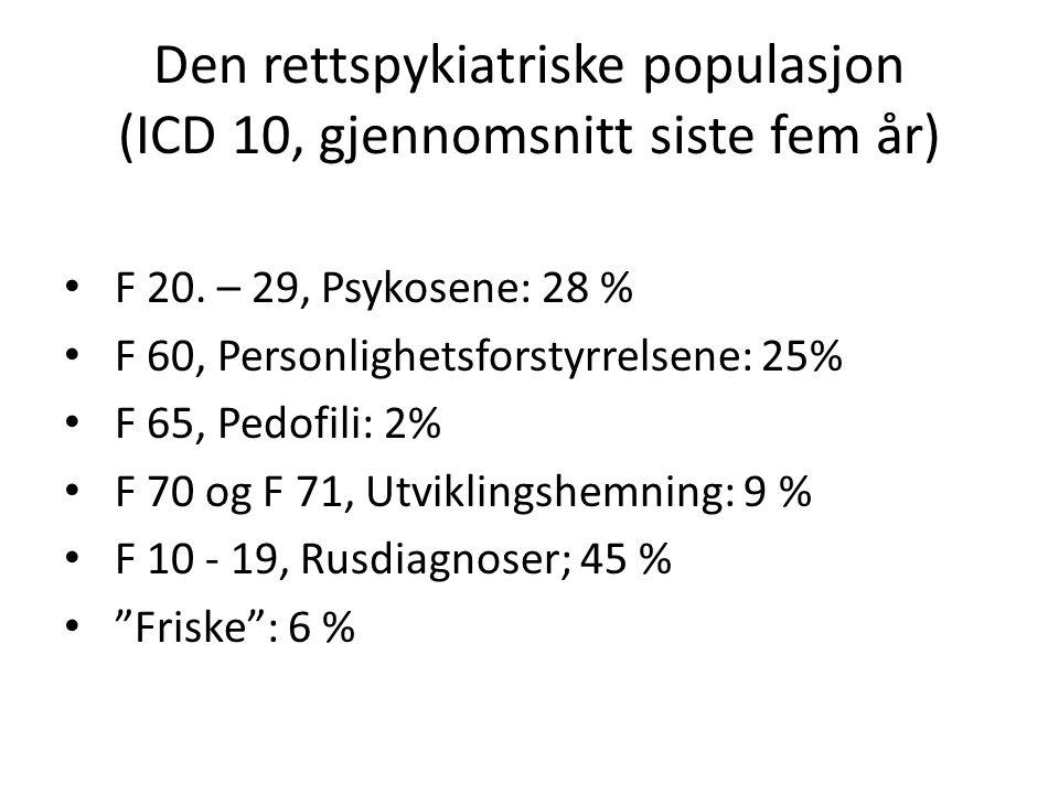 Den rettspykiatriske populasjon (ICD 10, gjennomsnitt siste fem år) • F 20.