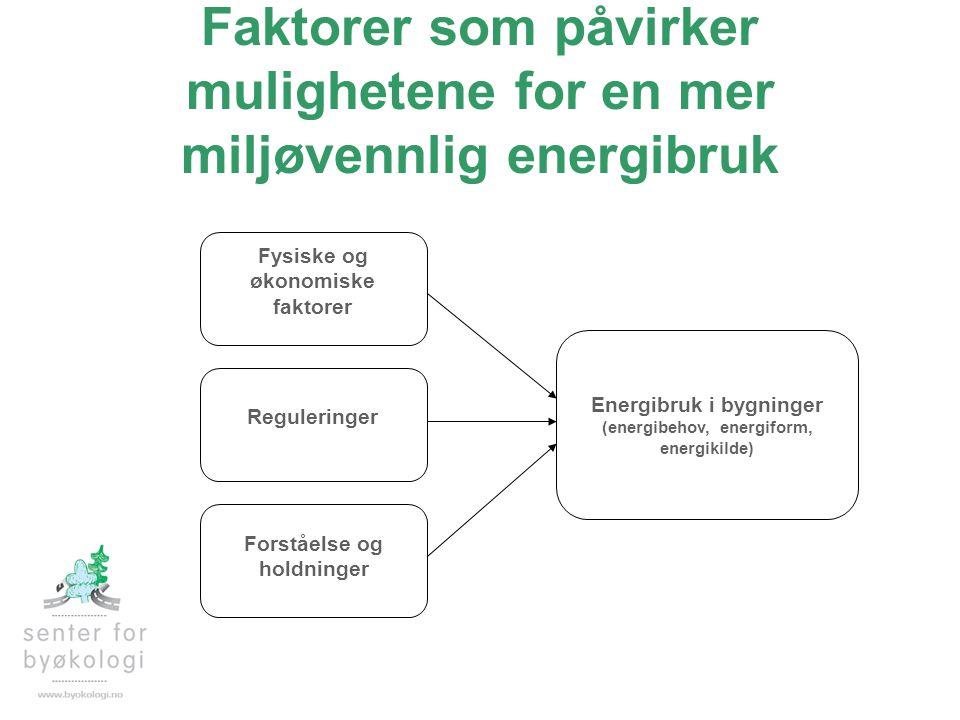 Faktorer som påvirker mulighetene for en mer miljøvennlig energibruk Energibruk i bygninger (energibehov, energiform, energikilde) Forståelse og holdn
