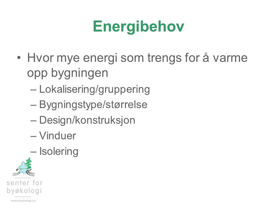 Energibehov •Hvor mye energi som trengs for å varme opp bygningen –Lokalisering/gruppering –Bygningstype/størrelse –Design/konstruksjon –Vinduer –Isol
