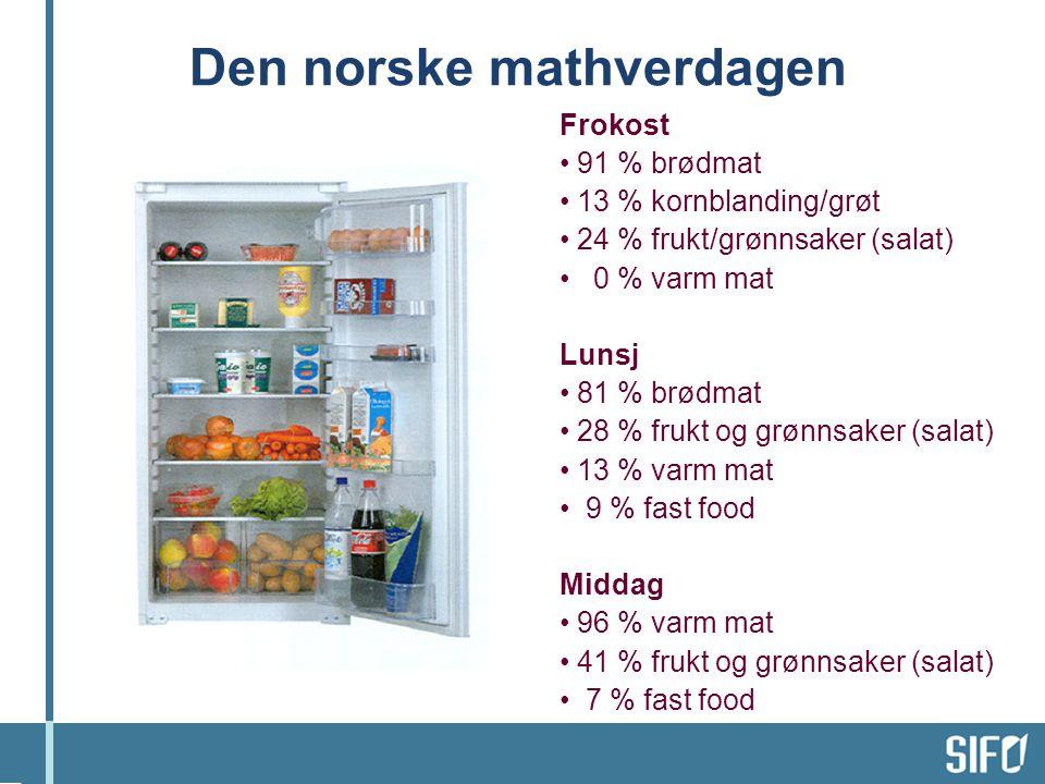 Den norske mathverdagen Frokost • 91 % brødmat • 13 % kornblanding/grøt • 24 % frukt/grønnsaker (salat) • 0 % varm mat Lunsj • 81 % brødmat • 28 % frukt og grønnsaker (salat) • 13 % varm mat • 9 % fast food Middag • 96 % varm mat • 41 % frukt og grønnsaker (salat) • 7 % fast food