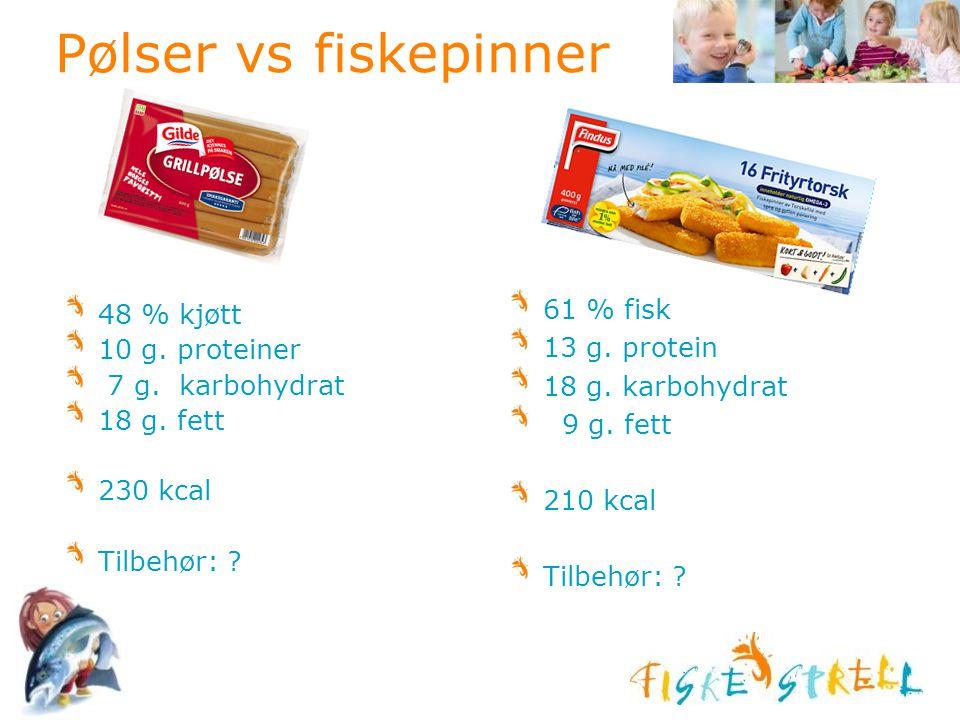 Pølser vs fiskepinner 48 % kjøtt 10 g. proteiner 7 g. karbohydrat 18 g. fett 230 kcal Tilbehør: ? 61 % fisk 13 g. protein 18 g. karbohydrat 9 g. fett