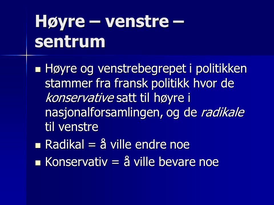 Høyre – venstre – sentrum  Høyre og venstrebegrepet i politikken stammer fra fransk politikk hvor de konservative satt til høyre i nasjonalforsamling