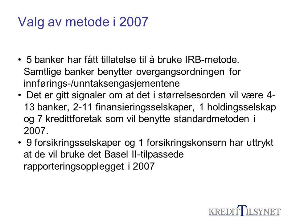 Valg av metode i 2007 • 5 banker har fått tillatelse til å bruke IRB-metode. Samtlige banker benytter overgangsordningen for innførings-/unntaksengasj