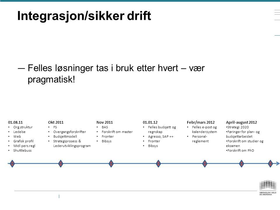 Integrasjon/sikker drift — Felles løsninger tas i bruk etter hvert – vær pragmatisk! 01.08.11 • Org.struktur • Ledelse • Web • Grafisk profil • Midl p
