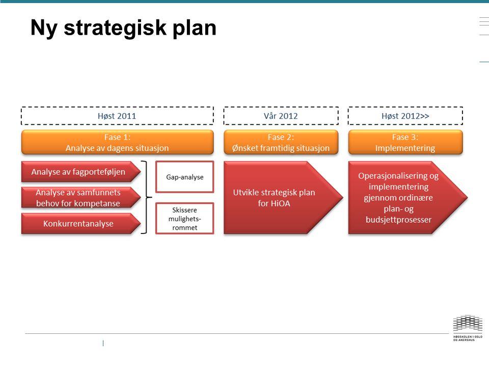 Ny strategisk plan