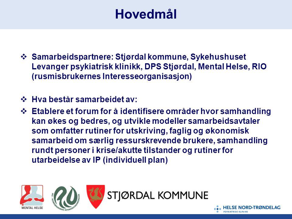 Hovedmål  Samarbeidspartnere: Stjørdal kommune, Sykehushuset Levanger psykiatrisk klinikk, DPS Stjørdal, Mental Helse, RIO (rusmisbrukernes Interesse