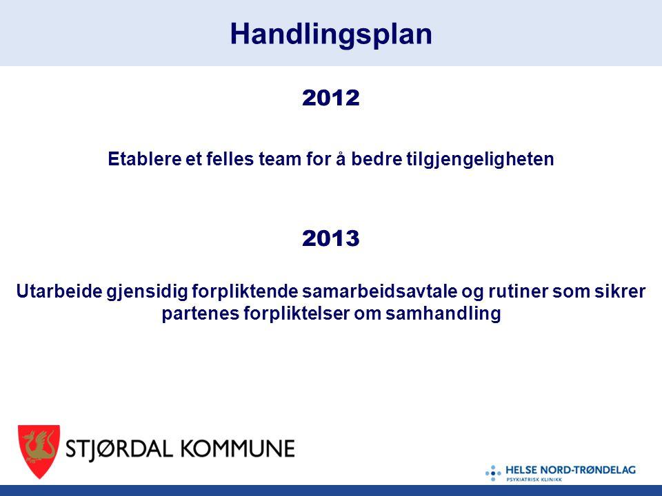 Etablere et felles team for å bedre tilgjengeligheten Utarbeide gjensidig forpliktende samarbeidsavtale og rutiner som sikrer partenes forpliktelser om samhandling 2012 2013 Handlingsplan