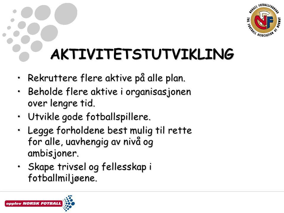 AKTIVITETSTUTVIKLING •Rekruttere flere aktive på alle plan.