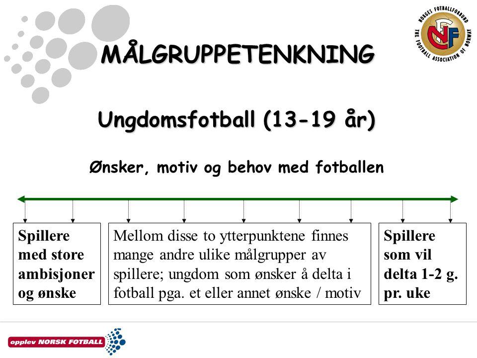 Ungdomsfotball (13-19 år) Ønsker, motiv og behov med fotballen Spillere med store ambisjoner og ønske Spillere som vil delta 1-2 g.