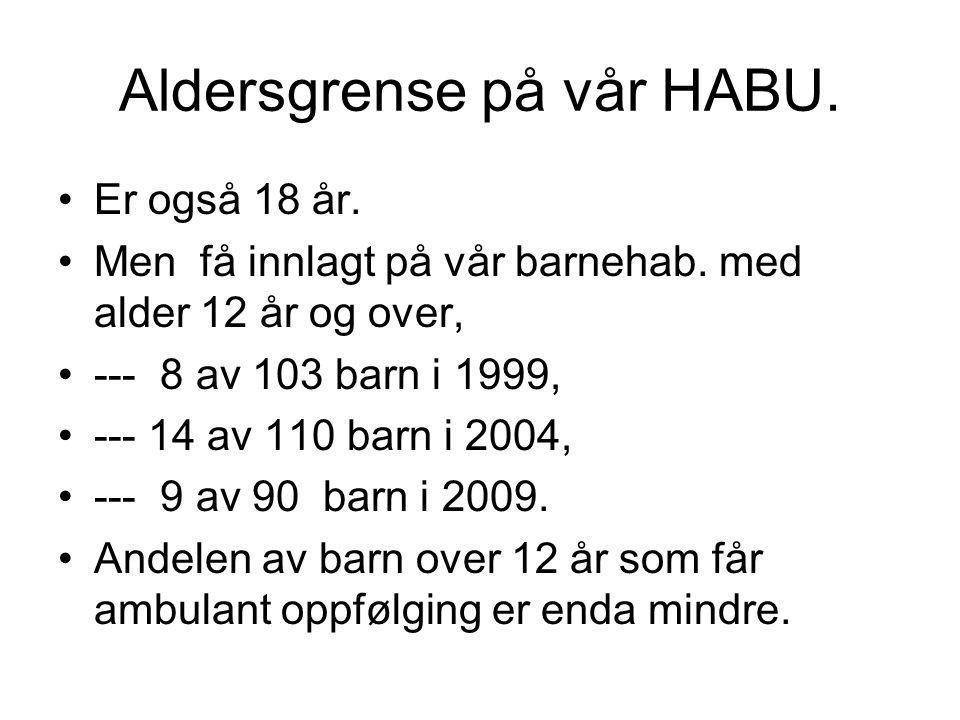 Aldersgrense på vår HABU. •Er også 18 år. •Men få innlagt på vår barnehab. med alder 12 år og over, •--- 8 av 103 barn i 1999, •--- 14 av 110 barn i 2