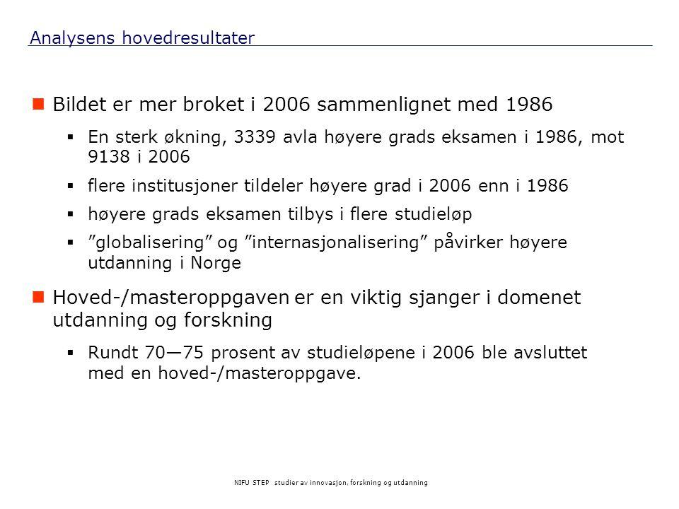 NIFU STEP studier av innovasjon, forskning og utdanning Analysens hovedresultater  Bildet er mer broket i 2006 sammenlignet med 1986  En sterk øknin