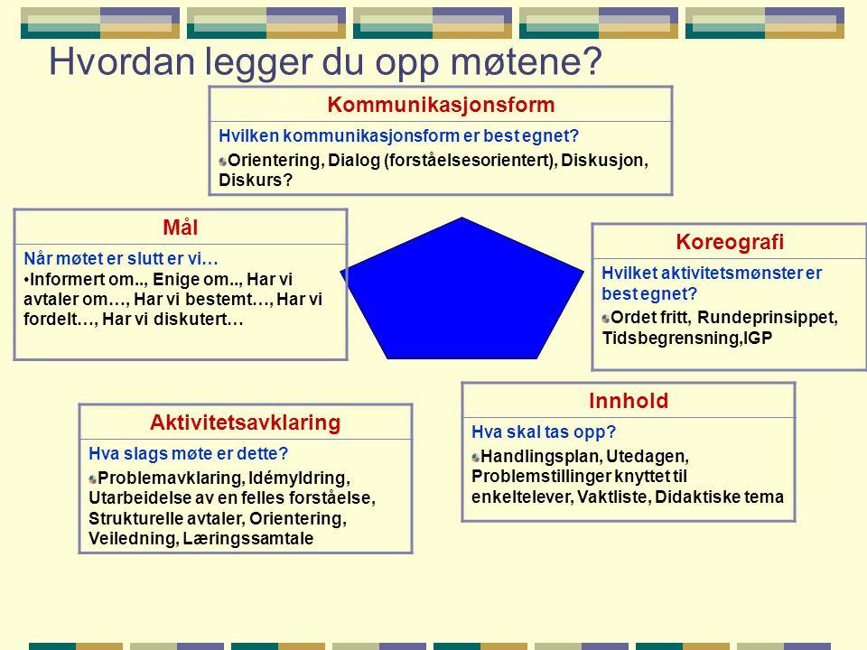Hvordan legger du opp møtene? Kommunikasjonsform Hvilken kommunikasjonsform er best egnet? Orientering, Dialog (forståelsesorientert), Diskusjon, Disk