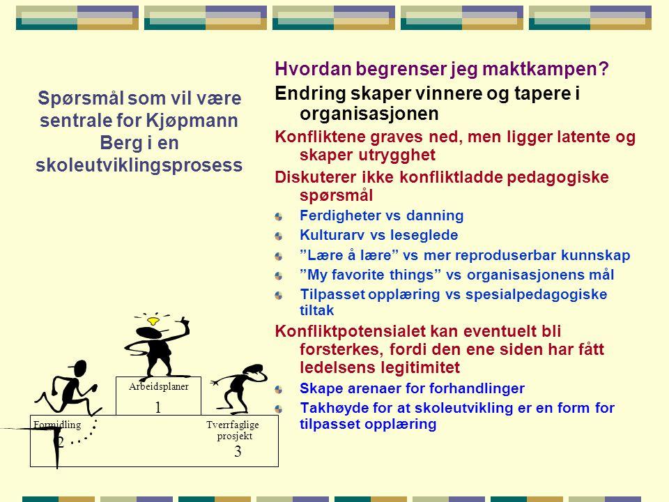 Spørsmål som vil være sentrale for Kjøpmann Berg i en skoleutviklingsprosess Hvordan begrenser jeg maktkampen? Endring skaper vinnere og tapere i orga