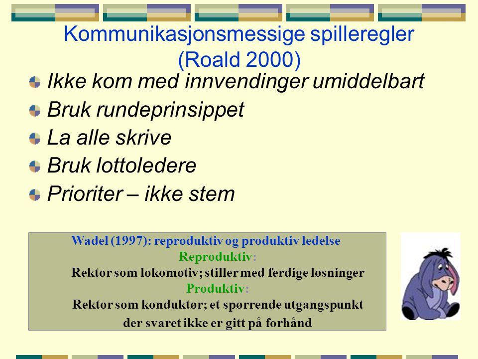 Kommunikasjonsmessige spilleregler (Roald 2000) Ikke kom med innvendinger umiddelbart Bruk rundeprinsippet La alle skrive Bruk lottoledere Prioriter –
