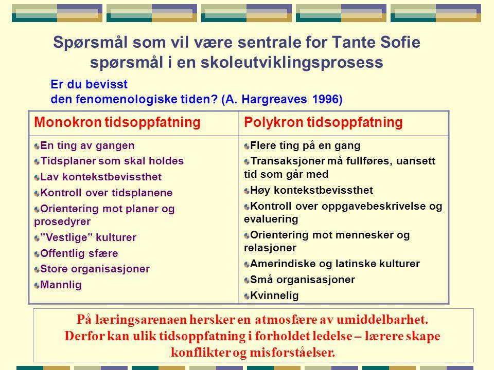 Spørsmål som vil være sentrale for Tante Sofie spørsmål i en skoleutviklingsprosess Monokron tidsoppfatningPolykron tidsoppfatning En ting av gangen T
