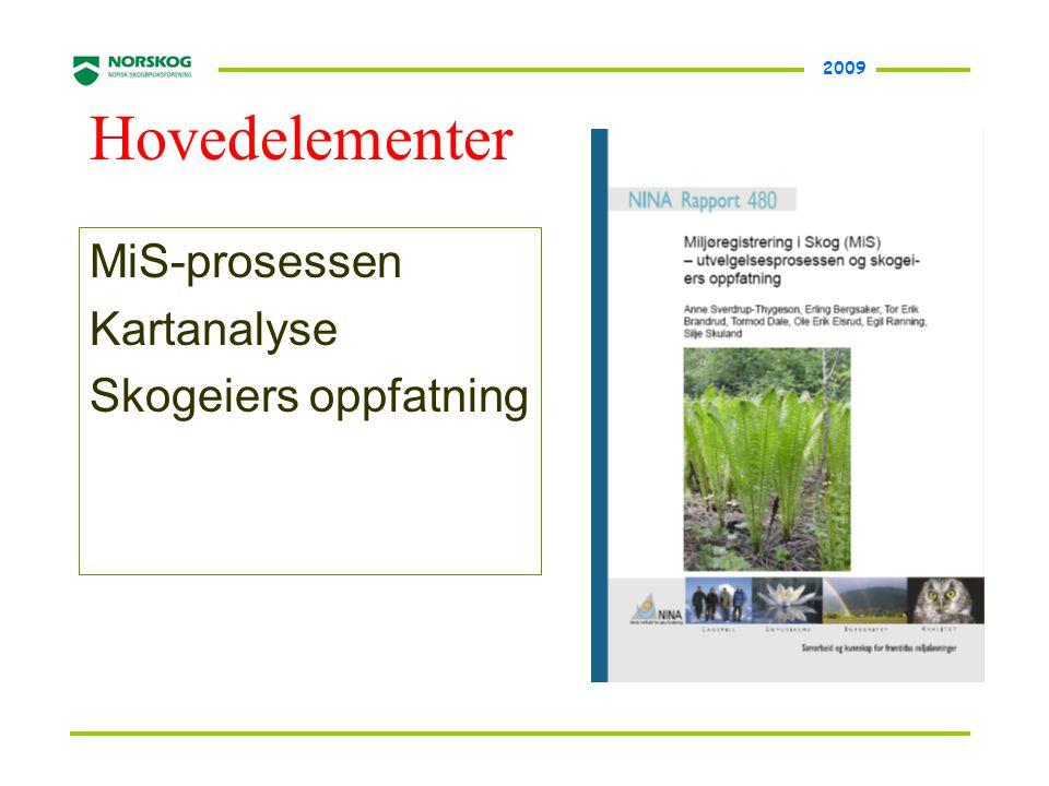 2009 Hovedelementer MiS-prosessen Kartanalyse Skogeiers oppfatning