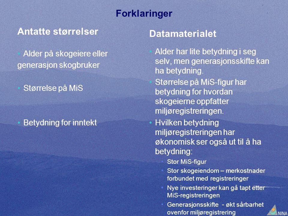 Forklaringer Antatte størrelser • Alder på skogeiere eller generasjon skogbruker • Størrelse på MiS • Betydning for inntekt Datamaterialet • Alder har