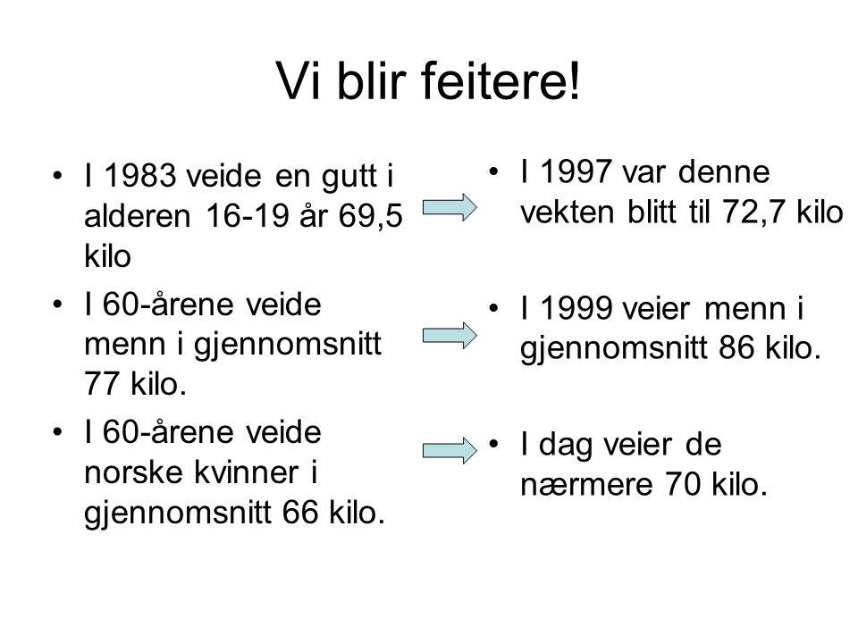Vi blir feitere! •I 1983 veide en gutt i alderen 16-19 år 69,5 kilo •I 60-årene veide menn i gjennomsnitt 77 kilo. •I 60-årene veide norske kvinner i